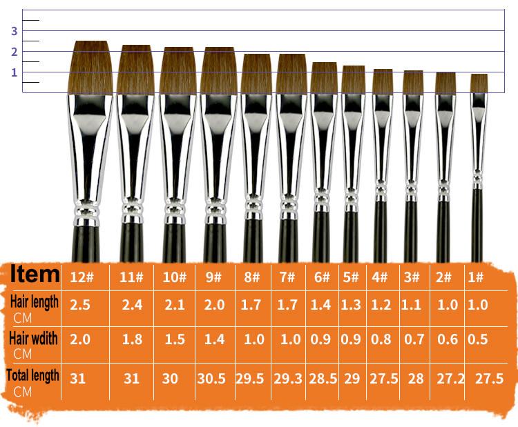 12 Unidades Pincel para cola y t/émpera serie 212 n/º 3